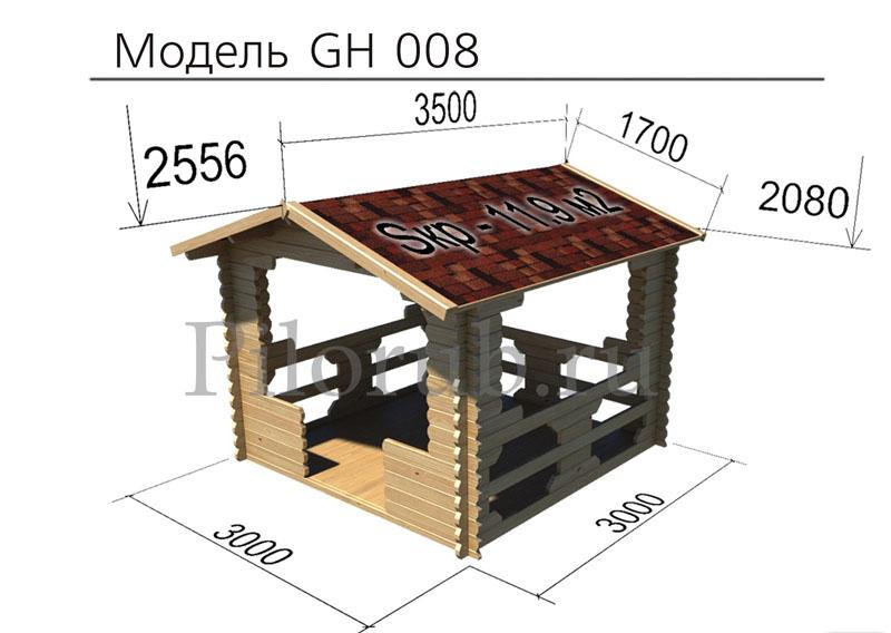 GH008
